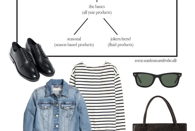 The fluid capsule wardrobe